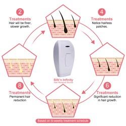 Ipl hair removal TMY07